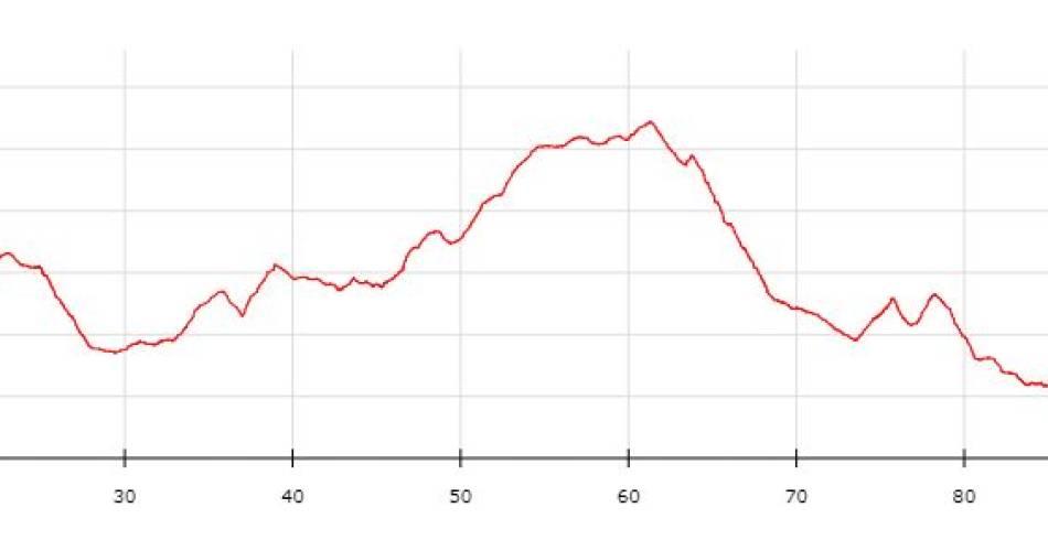 Grand Tour du Pays d'Apt en VTT e-bike@CD84
